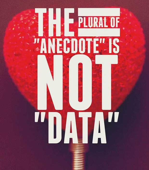 Anecdotes are not data